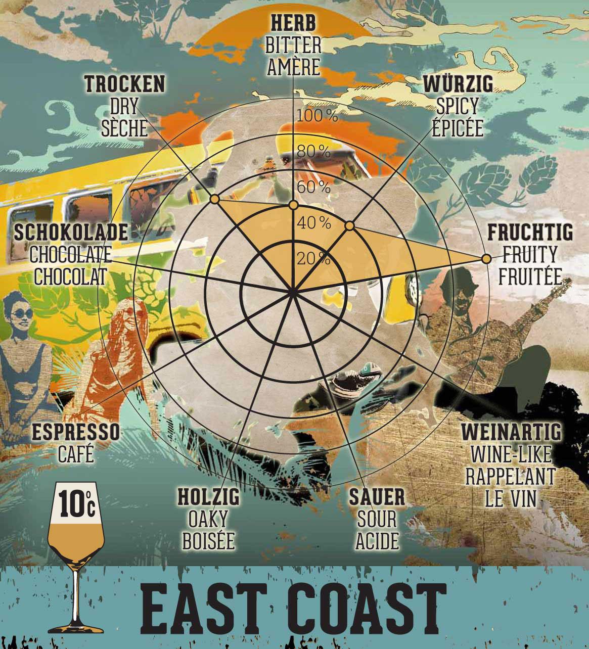 EAST COAST IPA &  T-SHIRT