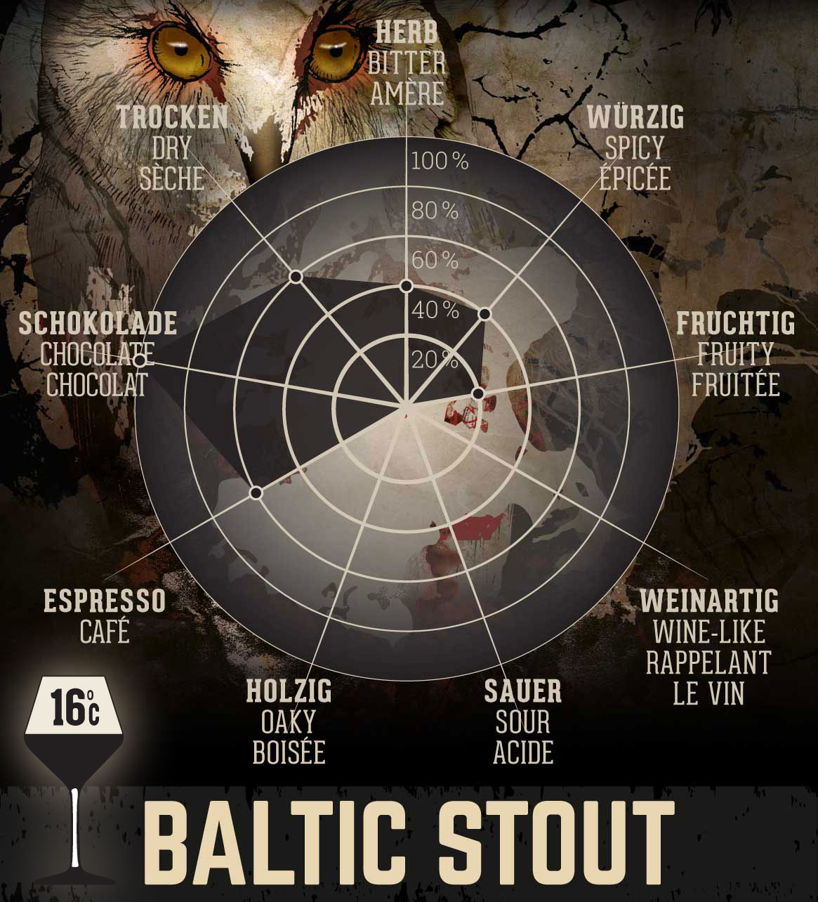 Baltic Stout - 0,33 l