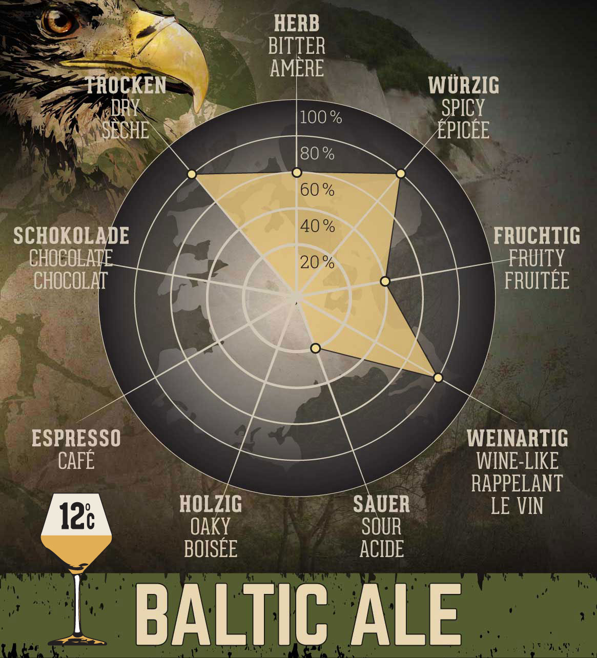 Baltic Ale - 0,75 l